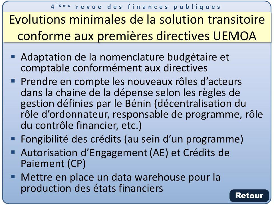 Evolutions minimales de la solution transitoire conforme aux premières directives UEMOA