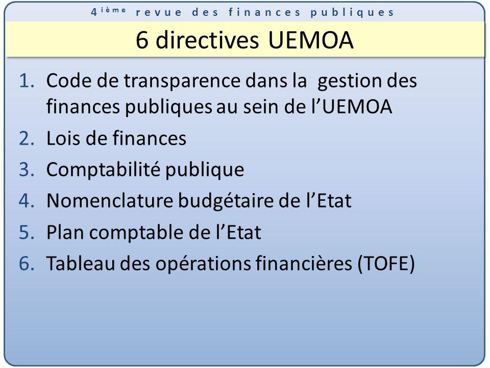 6 directives UEMOA Code de transparence dans la gestion des finances publiques au sein de l'UEMOA.