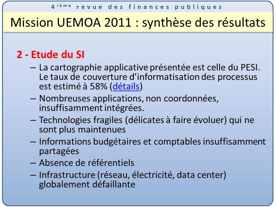 Mission UEMOA 2011 : synthèse des résultats