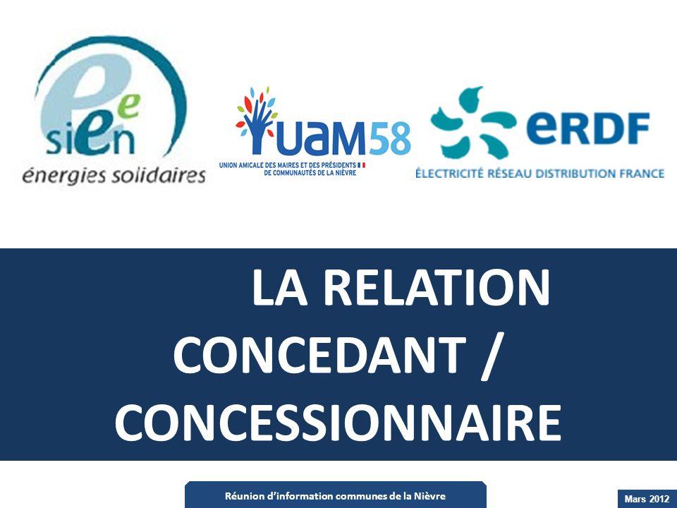 LA RELATION CONCEDANT / Réunion d'information communes de la Nièvre