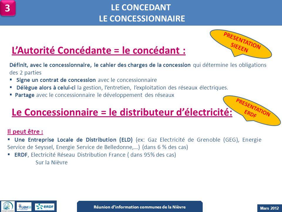 Réunion d'information communes de la Nièvre