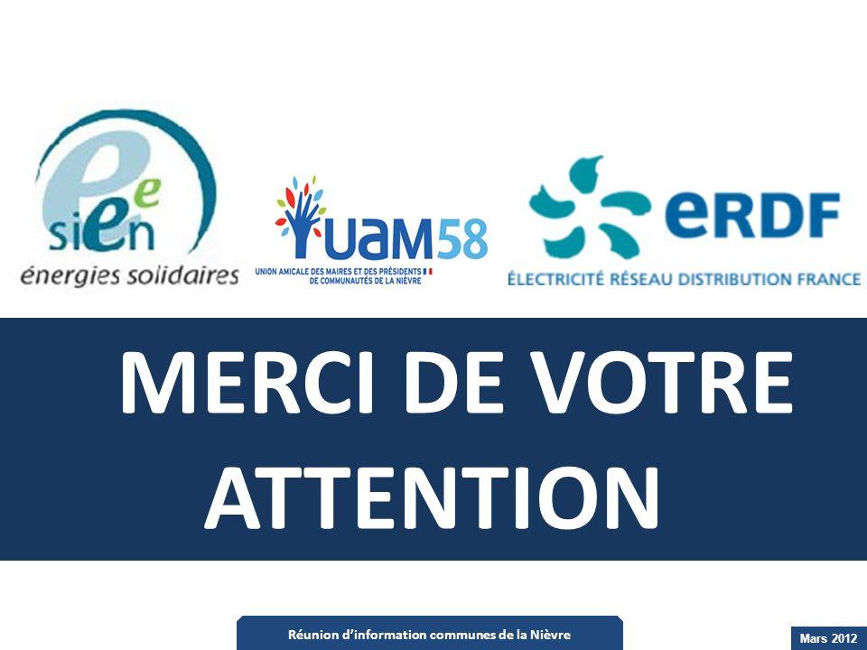 MERCI DE VOTRE ATTENTION Réunion d'information communes de la Nièvre