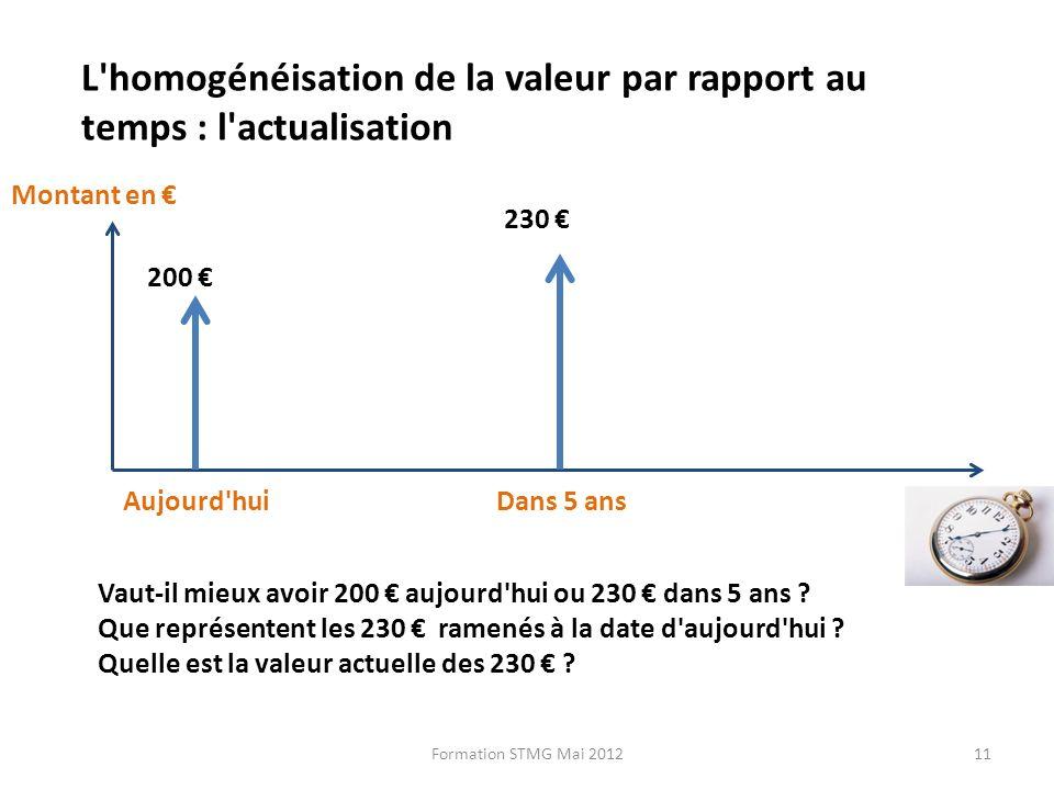 L homogénéisation de la valeur par rapport au temps : l actualisation