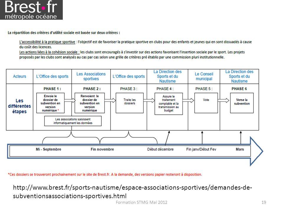 Ici sur le site de la mairie de Brest les différentes étapes sont schématisées