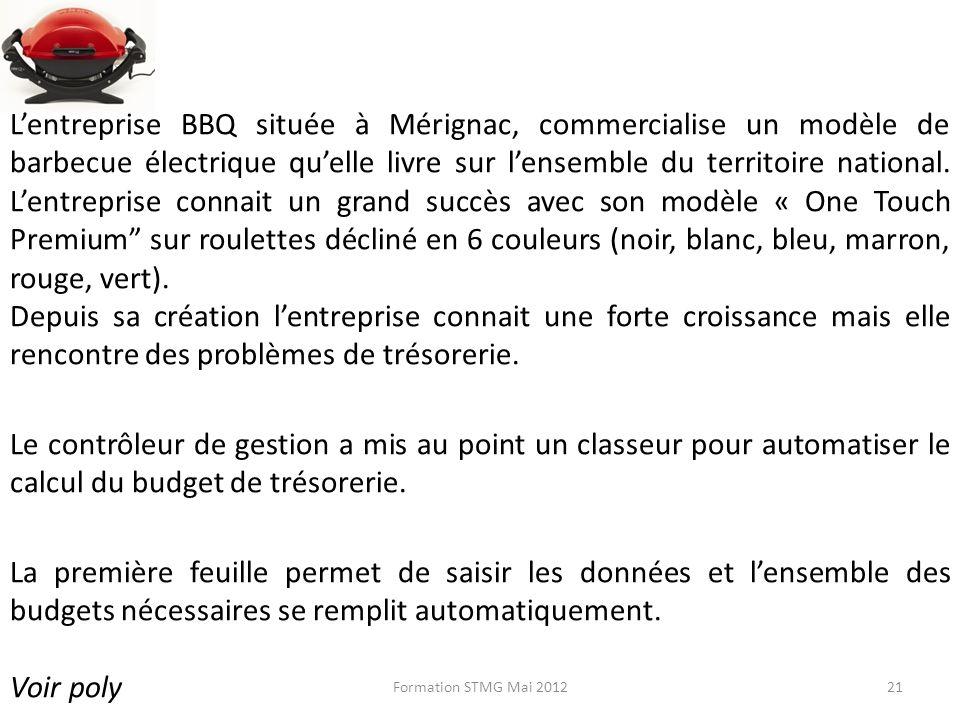 L'entreprise BBQ située à Mérignac, commercialise un modèle de barbecue électrique qu'elle livre sur l'ensemble du territoire national. L'entreprise connait un grand succès avec son modèle « One Touch Premium sur roulettes décliné en 6 couleurs (noir, blanc, bleu, marron, rouge, vert).