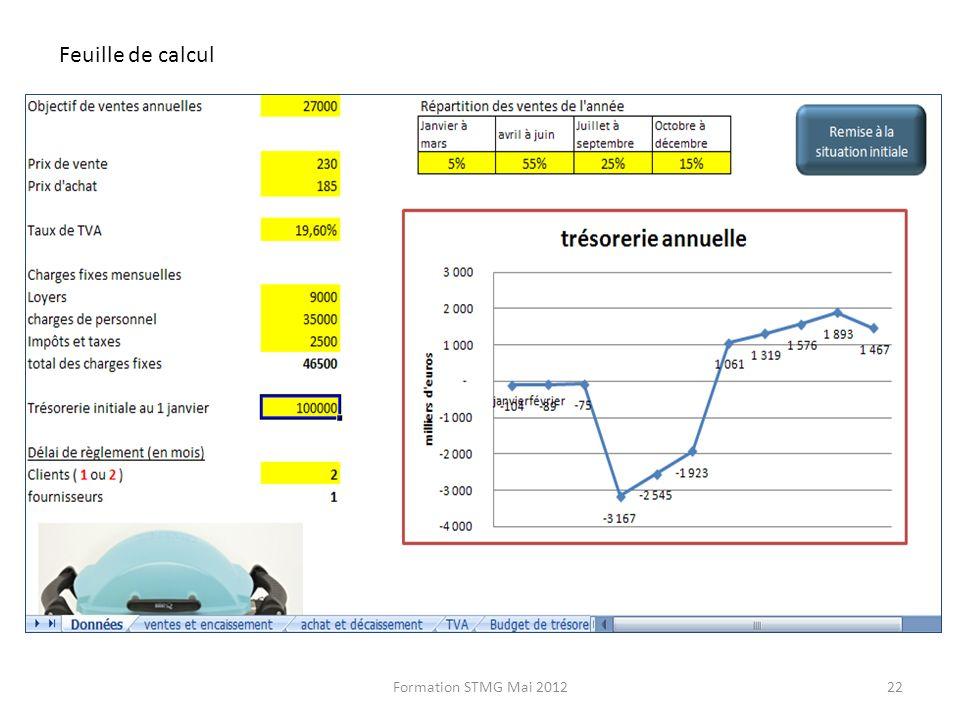 Feuille de calcul Formation STMG Mai 2012