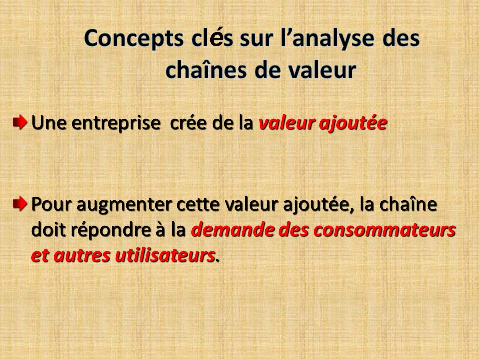 Concepts clés sur l'analyse des chaînes de valeur