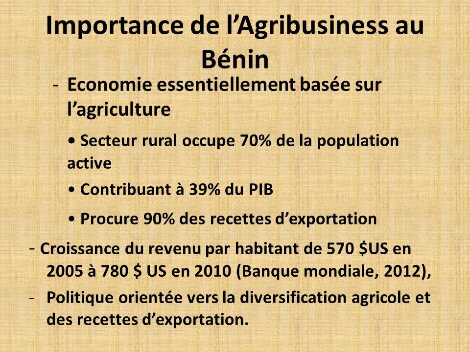 Importance de l'Agribusiness au Bénin