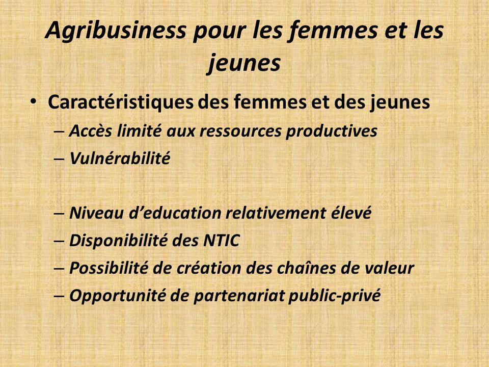 Agribusiness pour les femmes et les jeunes