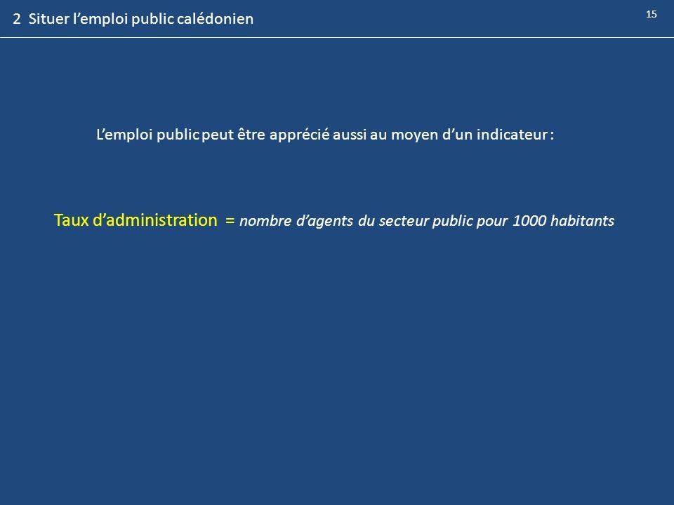 2 Situer l'emploi public calédonien