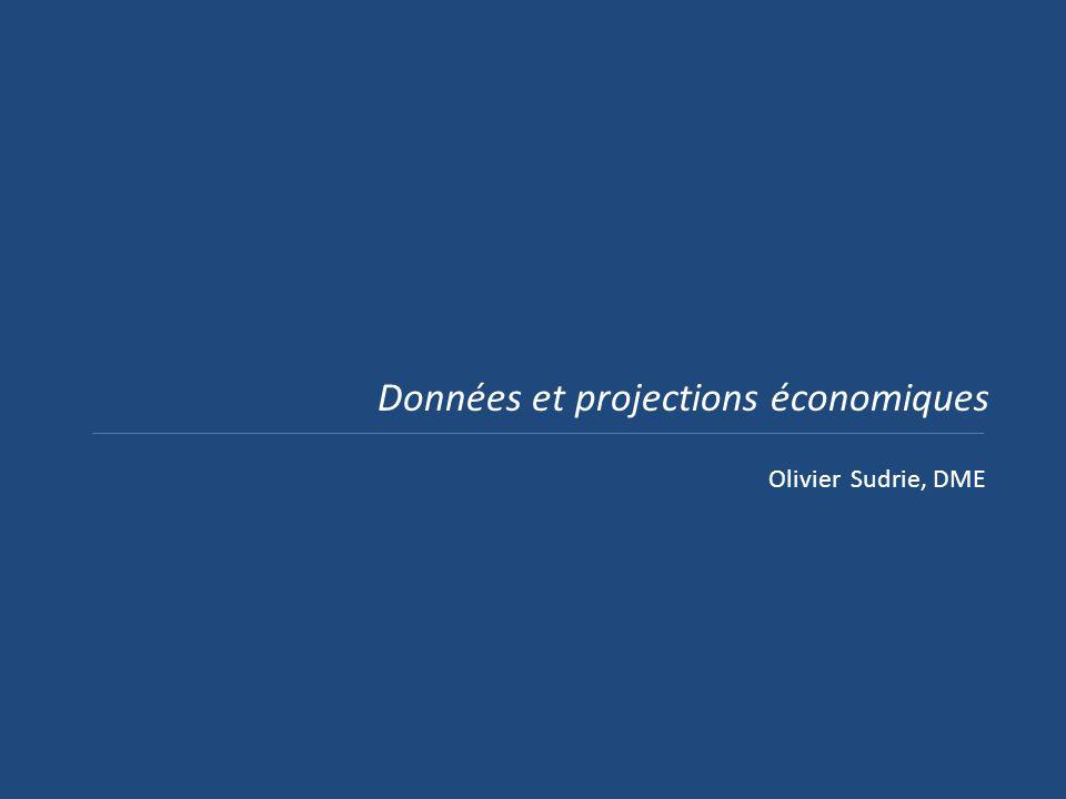 Données et projections économiques