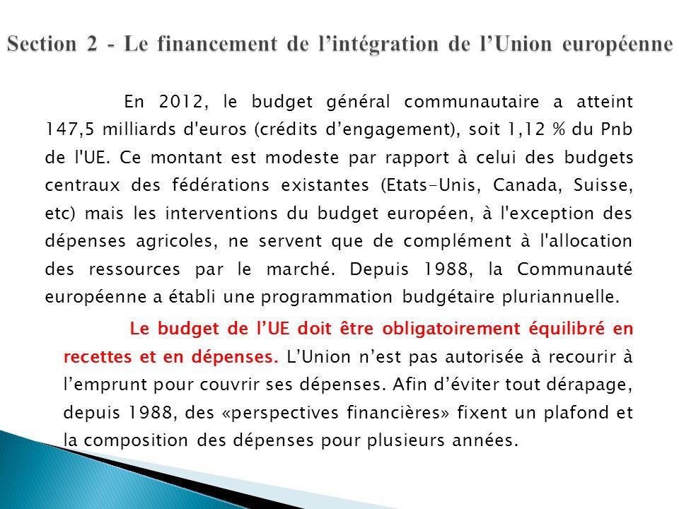 Section 2 - Le financement de l'intégration de l'Union européenne