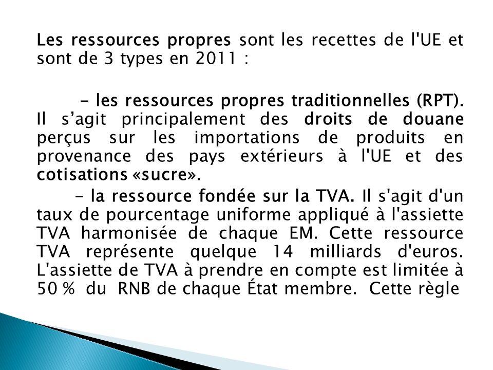 Les ressources propres sont les recettes de l UE et sont de 3 types en 2011 :