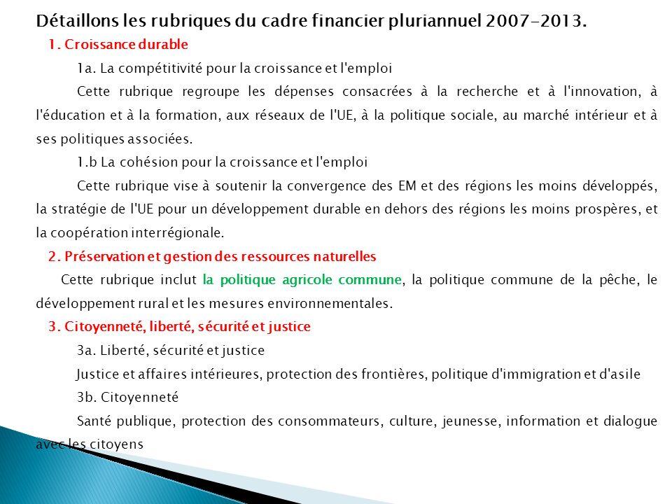 Détaillons les rubriques du cadre financier pluriannuel 2007-2013.