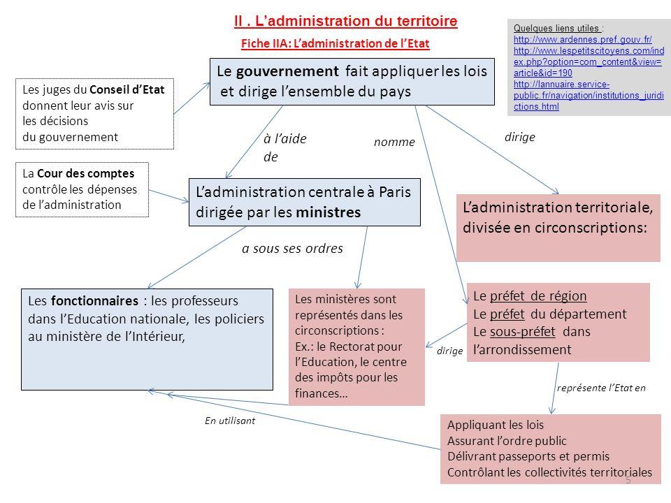 Fiche IIA: L'administration de l'Etat