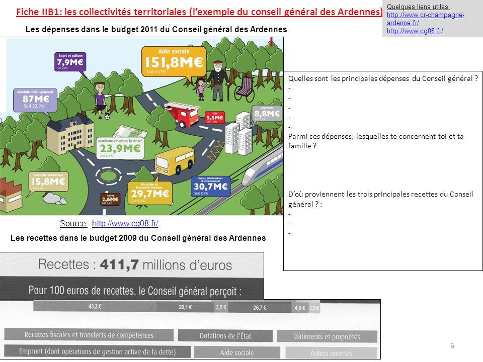 Fiche IIB1: les collectivités territoriales (l'exemple du conseil général des Ardennes)