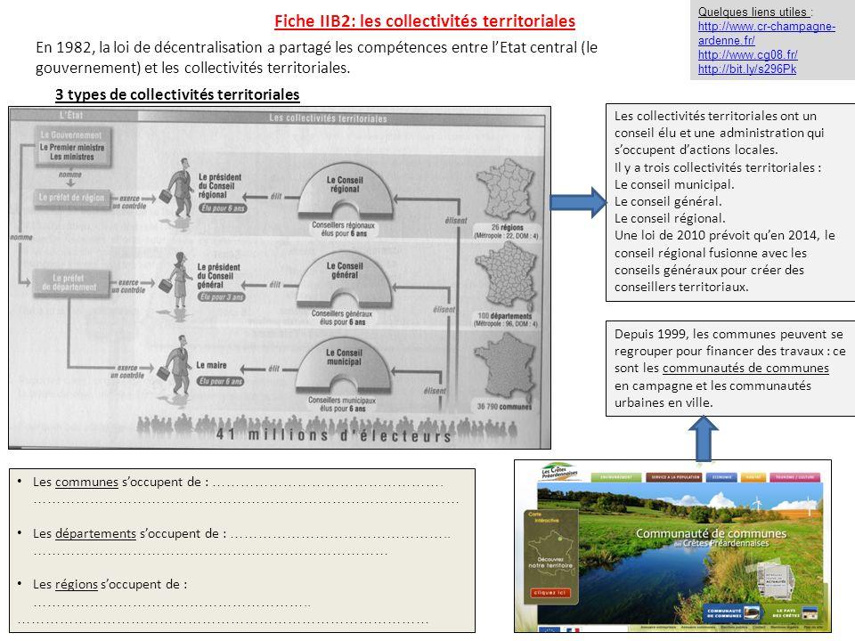 Fiche IIB2: les collectivités territoriales