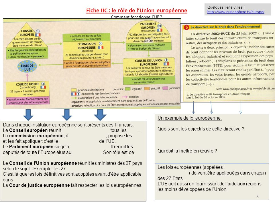 Fiche IIC : le rôle de l'Union européenne Comment fonctionne l'UE