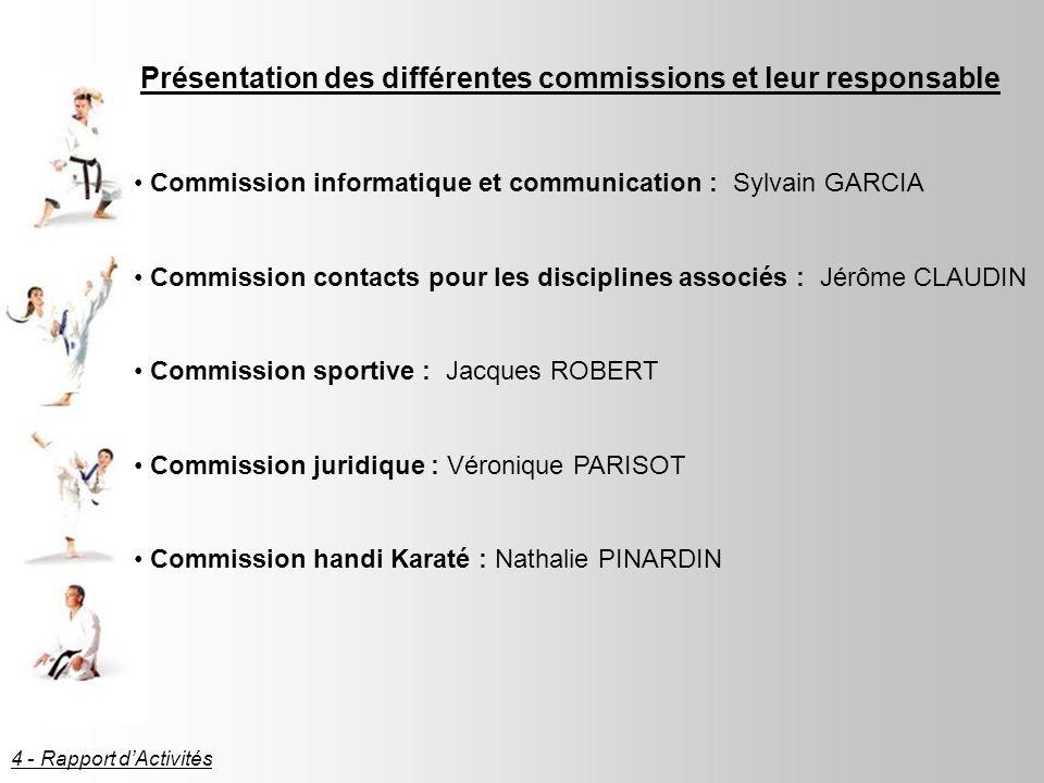 Présentation des différentes commissions et leur responsable