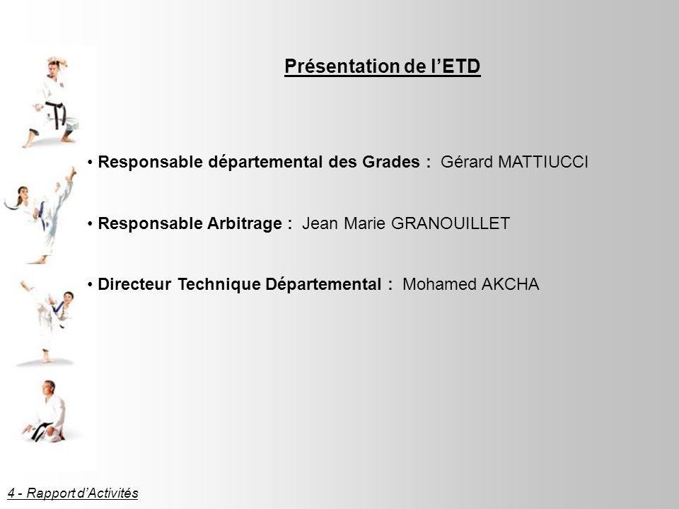 Présentation de l'ETD Responsable départemental des Grades : Gérard MATTIUCCI. Responsable Arbitrage : Jean Marie GRANOUILLET.