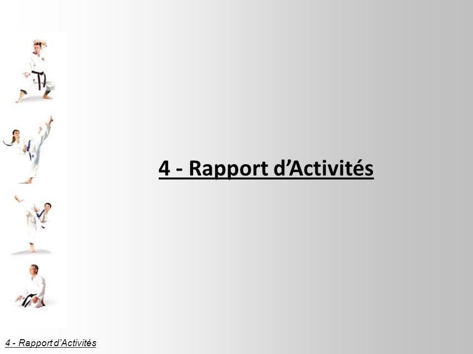 4 - Rapport d'Activités 4 - Rapport d'Activités