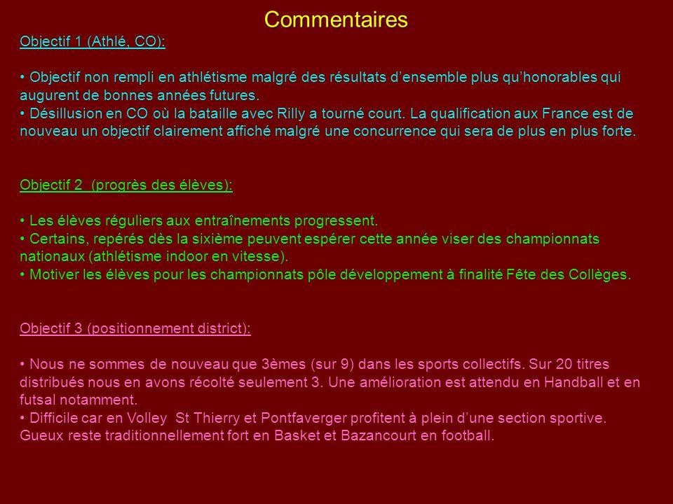Commentaires Objectif 1 (Athlé, CO):