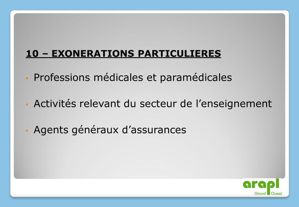 Professions médicales et paramédicales