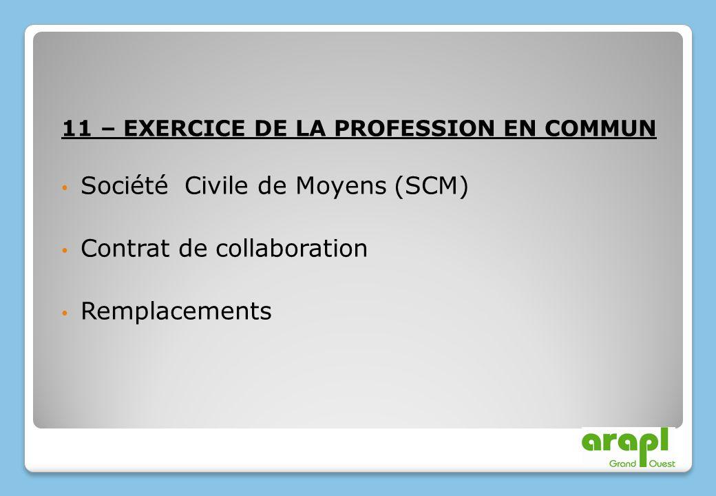 Société Civile de Moyens (SCM) Contrat de collaboration Remplacements