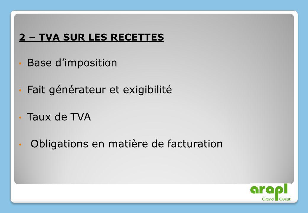 Fait générateur et exigibilité Taux de TVA