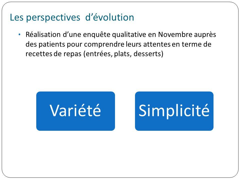 Variété Simplicité Les perspectives d'évolution