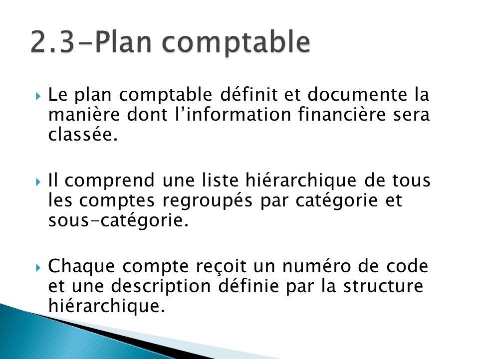 2.3-Plan comptable Le plan comptable définit et documente la manière dont l'information financière sera classée.