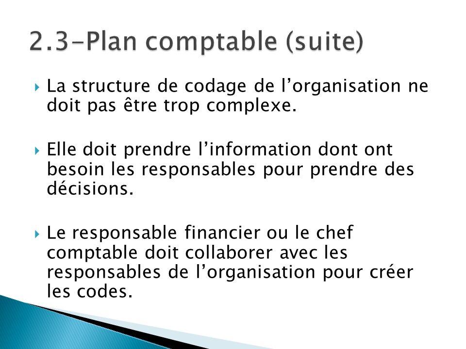 2.3-Plan comptable (suite)