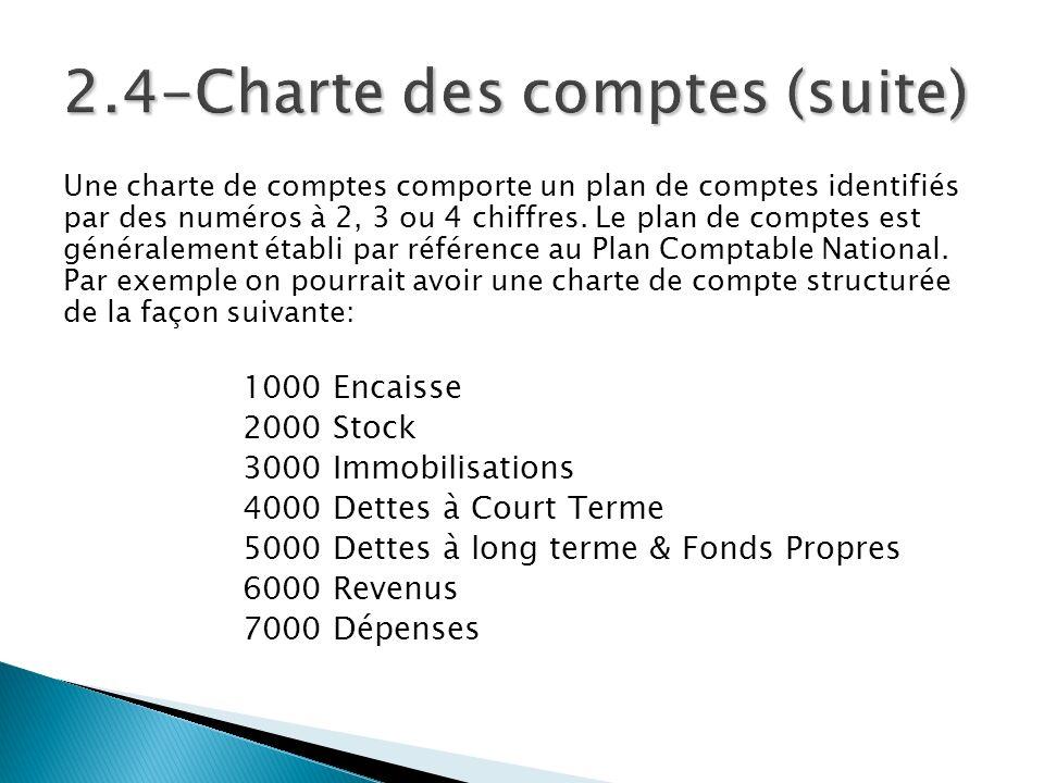 2.4-Charte des comptes (suite)