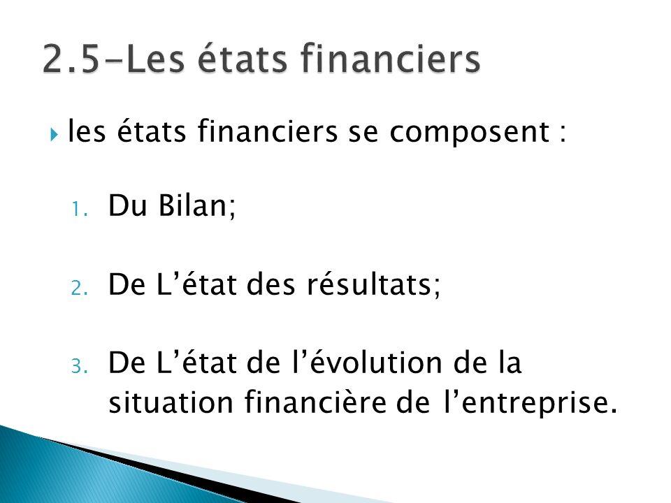 2.5-Les états financiers les états financiers se composent : Du Bilan;