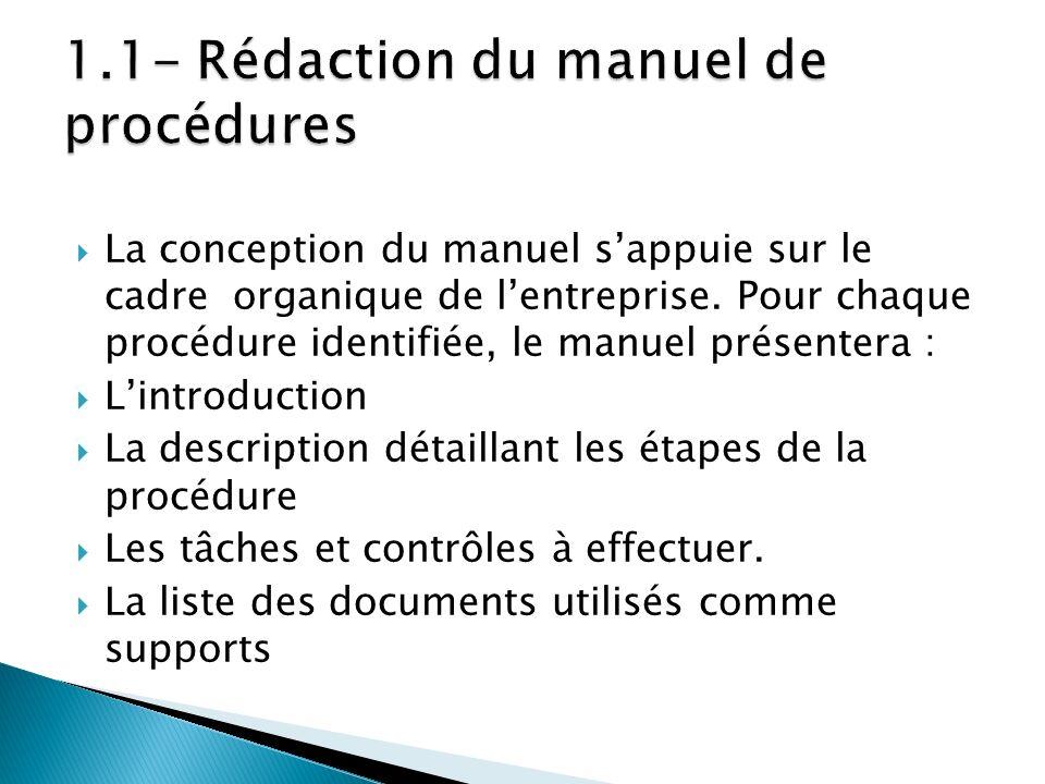 1.1- Rédaction du manuel de procédures