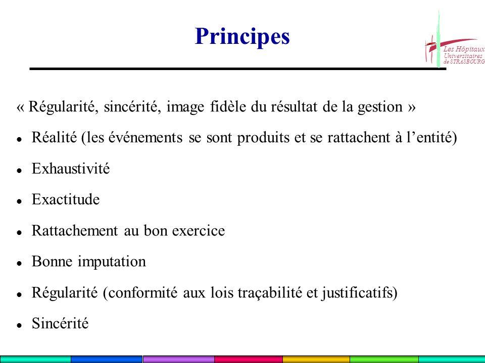 Principes « Régularité, sincérité, image fidèle du résultat de la gestion » Réalité (les événements se sont produits et se rattachent à l'entité)