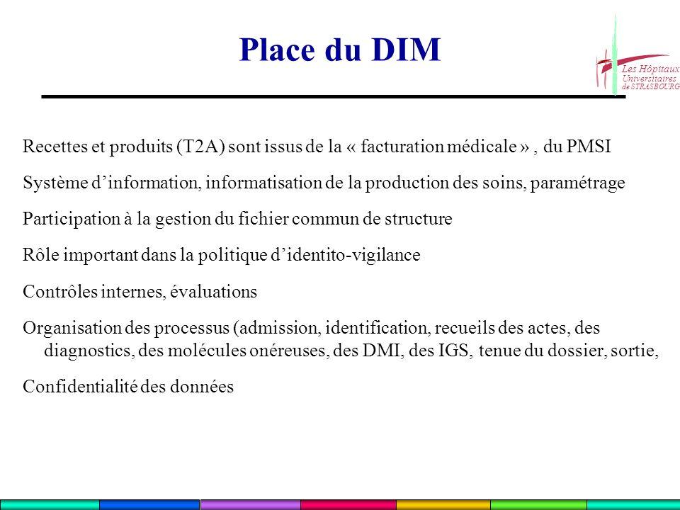 Place du DIM Recettes et produits (T2A) sont issus de la « facturation médicale » , du PMSI.