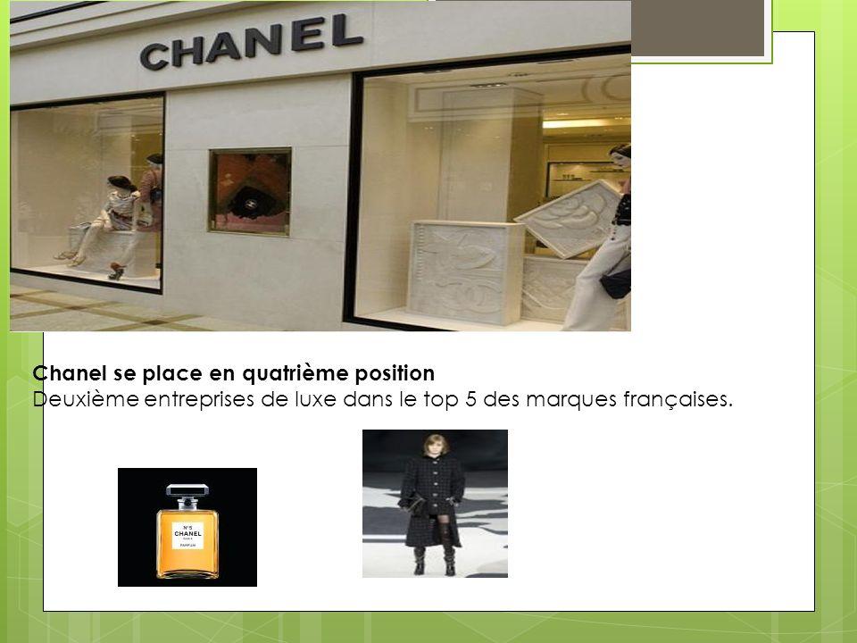Chanel se place en quatrième position