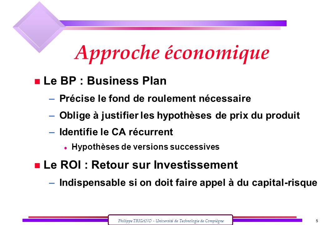 Approche économique Le BP : Business Plan