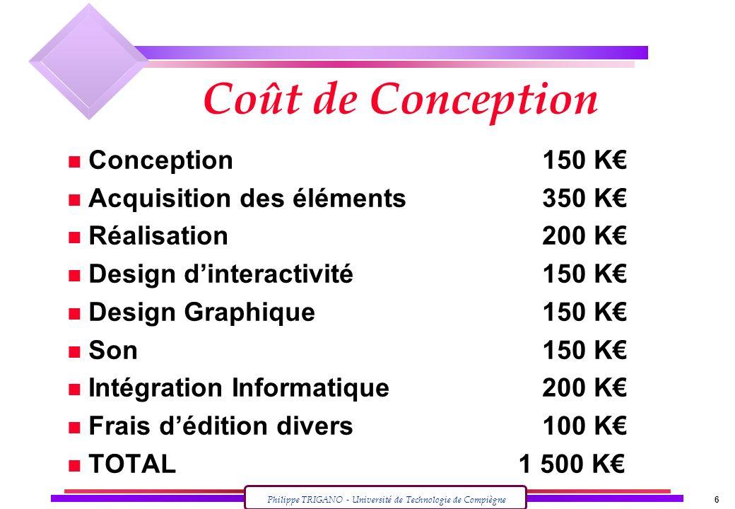 Coût de Conception Conception 150 K€ Acquisition des éléments 350 K€
