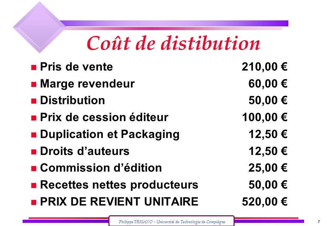 Coût de distibution Pris de vente 210,00 € Marge revendeur 60,00 €