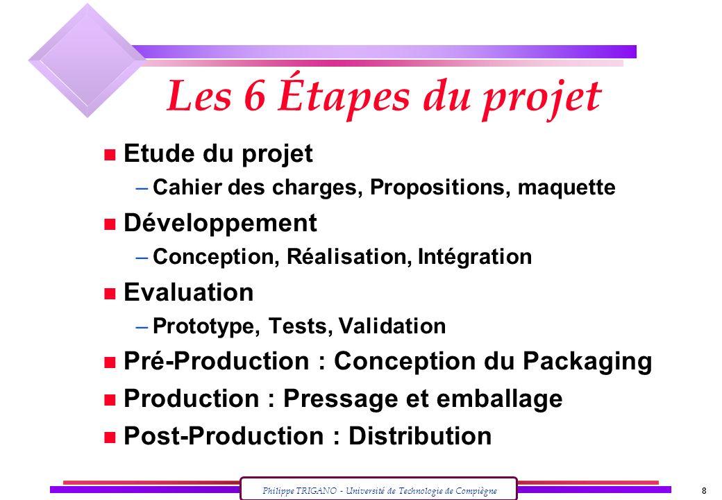 Les 6 Étapes du projet Etude du projet Développement Evaluation