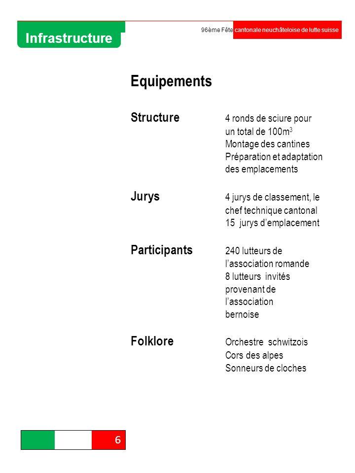 Equipements Infrastructure Structure 4 ronds de sciure pour