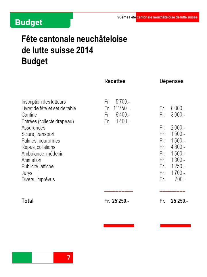 Fête cantonale neuchâteloise de lutte suisse 2014 Budget