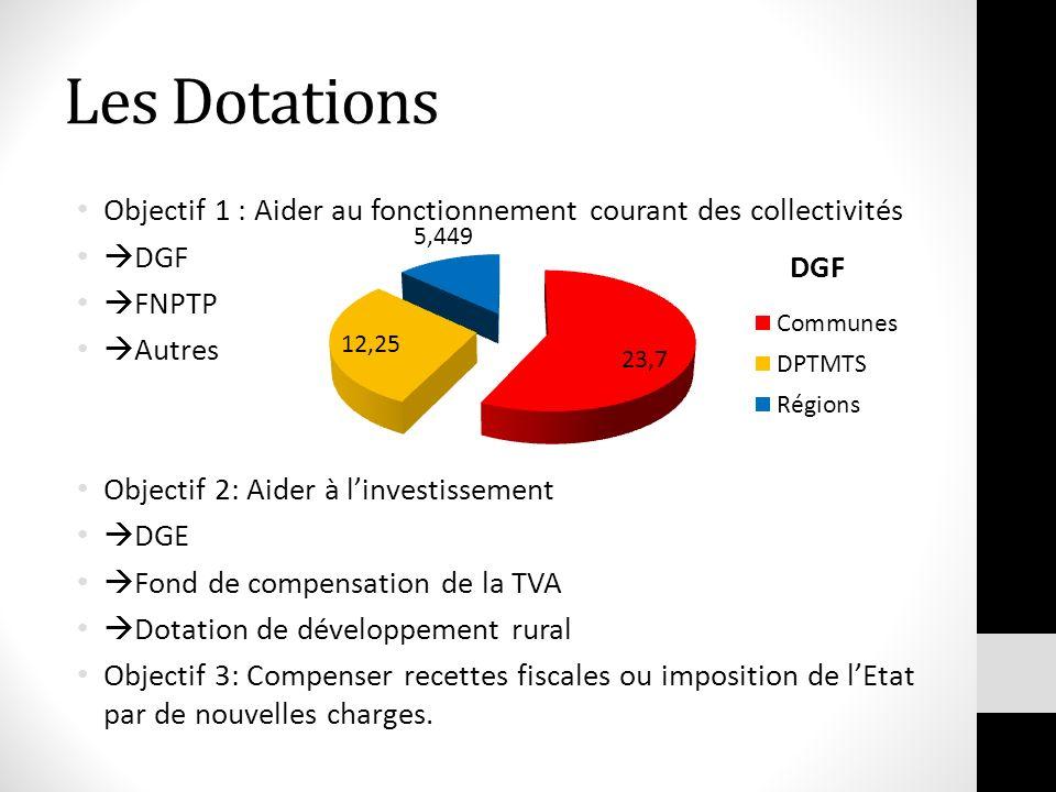 Les Dotations Objectif 1 : Aider au fonctionnement courant des collectivités. DGF. FNPTP. Autres.