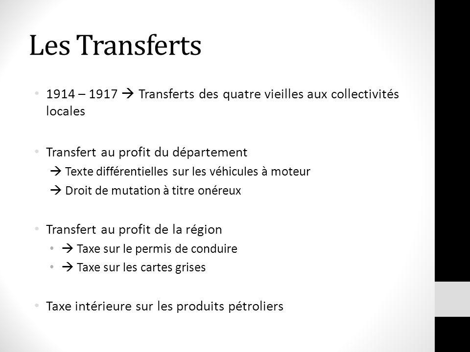 Les Transferts 1914 – 1917  Transferts des quatre vieilles aux collectivités locales. Transfert au profit du département.