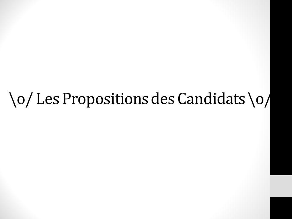 \o/ Les Propositions des Candidats \o/