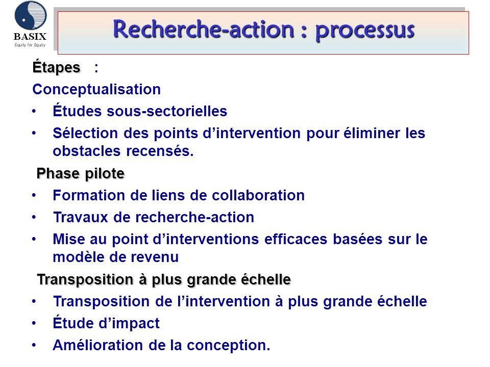 Recherche-action : processus
