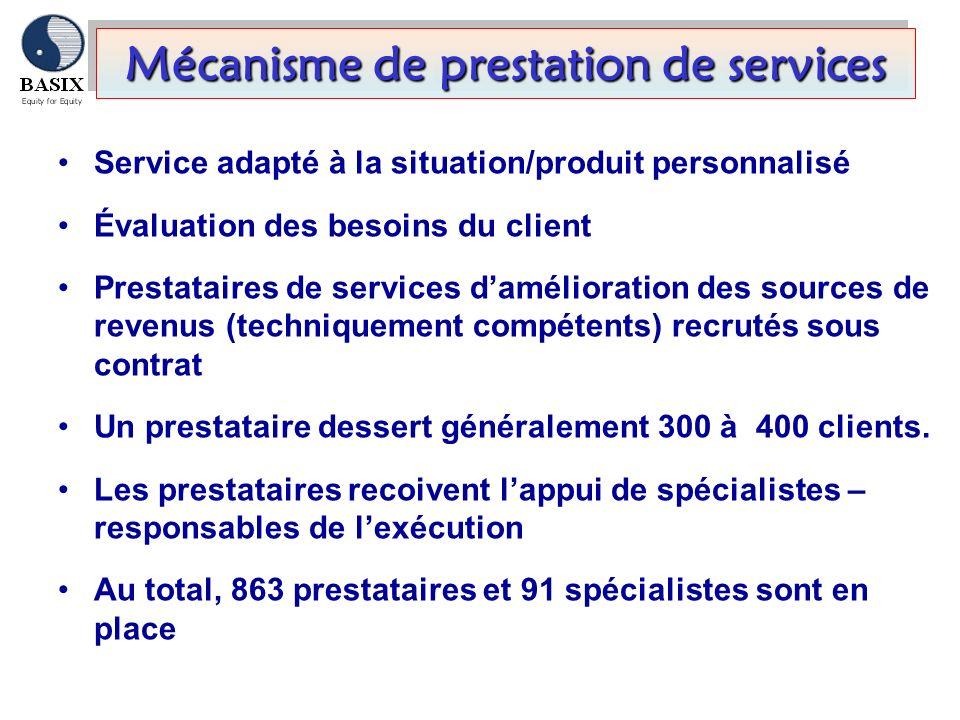 Mécanisme de prestation de services
