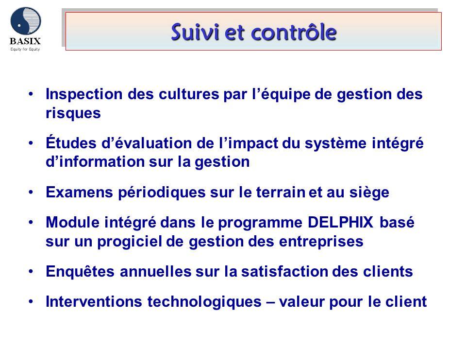 Suivi et contrôle Inspection des cultures par l'équipe de gestion des risques.